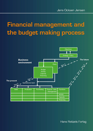 Financial management and the budget making process (i-bog)